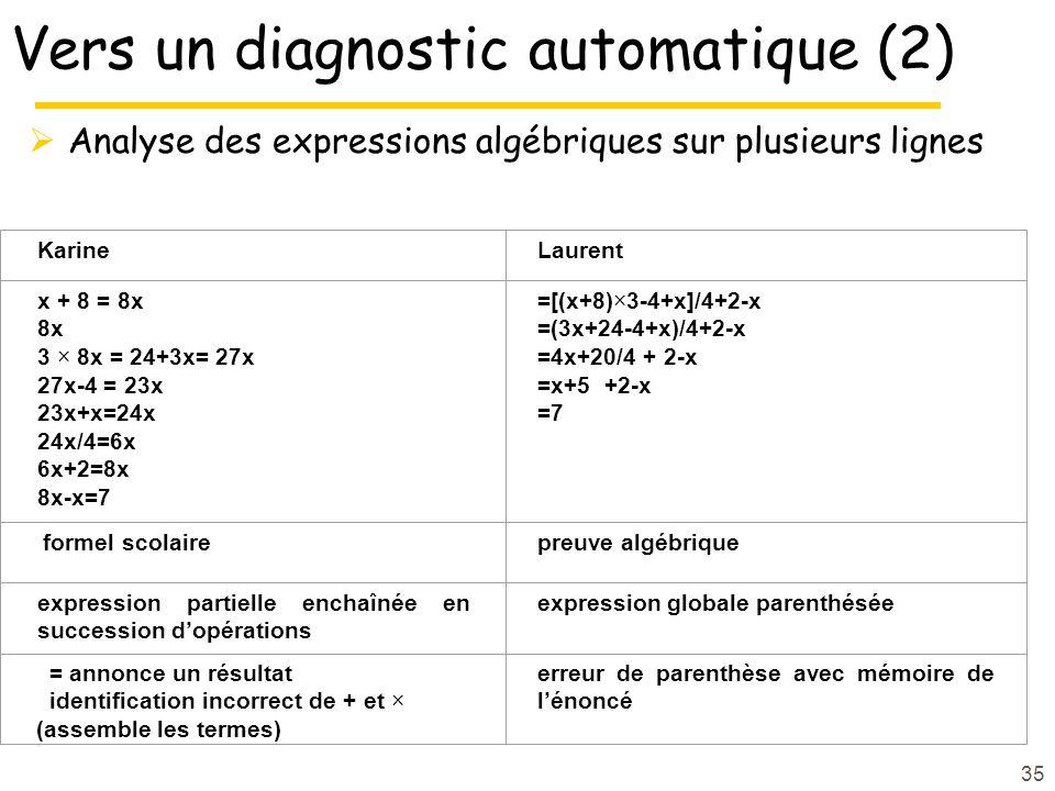 35 Vers un diagnostic automatique (2) Analyse des expressions algébriques sur plusieurs lignes KarineLaurent x + 8 = 8x 8x 3 × 8x = 24+3x= 27x 27x-4 = 23x 23x+x=24x 24x/4=6x 6x+2=8x 8x-x=7 =[(x+8)×3-4+x]/4+2-x =(3x+24-4+x)/4+2-x =4x+20/4 + 2-x =x+5 +2-x =7 formel scolairepreuve algébrique expression partielle enchaînée en succession dopérations expression globale parenthésée = annonce un résultat identification incorrect de + et × (assemble les termes) erreur de parenthèse avec mémoire de lénoncé