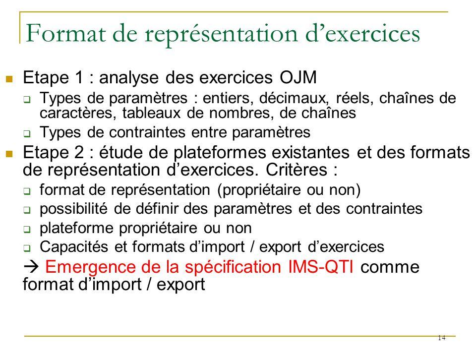 IMS - QTI version 1.2 IMS-QTI version 1.2 (2002) Spécification encore en vigueur pour limportation et lexportation de questions et de tests sur les plates-formes LMS qui supportent cette spécification Arrivée des versions 2 (2005 et 2006) : suggère la fin probable de la version 1.2
