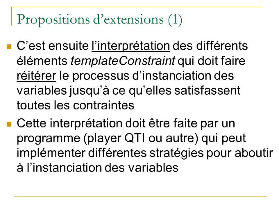 Propositions dextensions (1) Cest ensuite linterprétation des différents éléments templateConstraint qui doit faire réitérer le processus dinstanciati