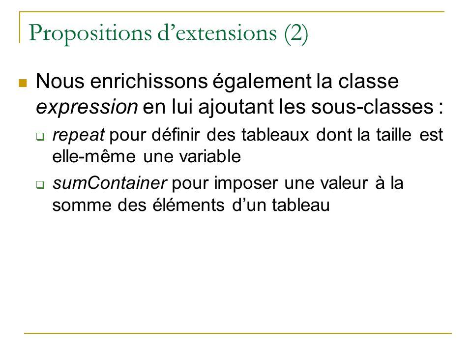 Propositions dextensions (2) Nous enrichissons également la classe expression en lui ajoutant les sous-classes : repeat pour définir des tableaux dont