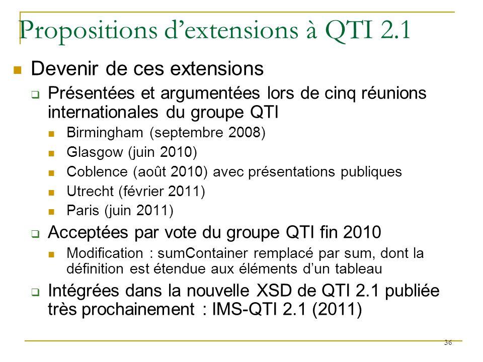 Devenir de ces extensions Présentées et argumentées lors de cinq réunions internationales du groupe QTI Birmingham (septembre 2008) Glasgow (juin 2010