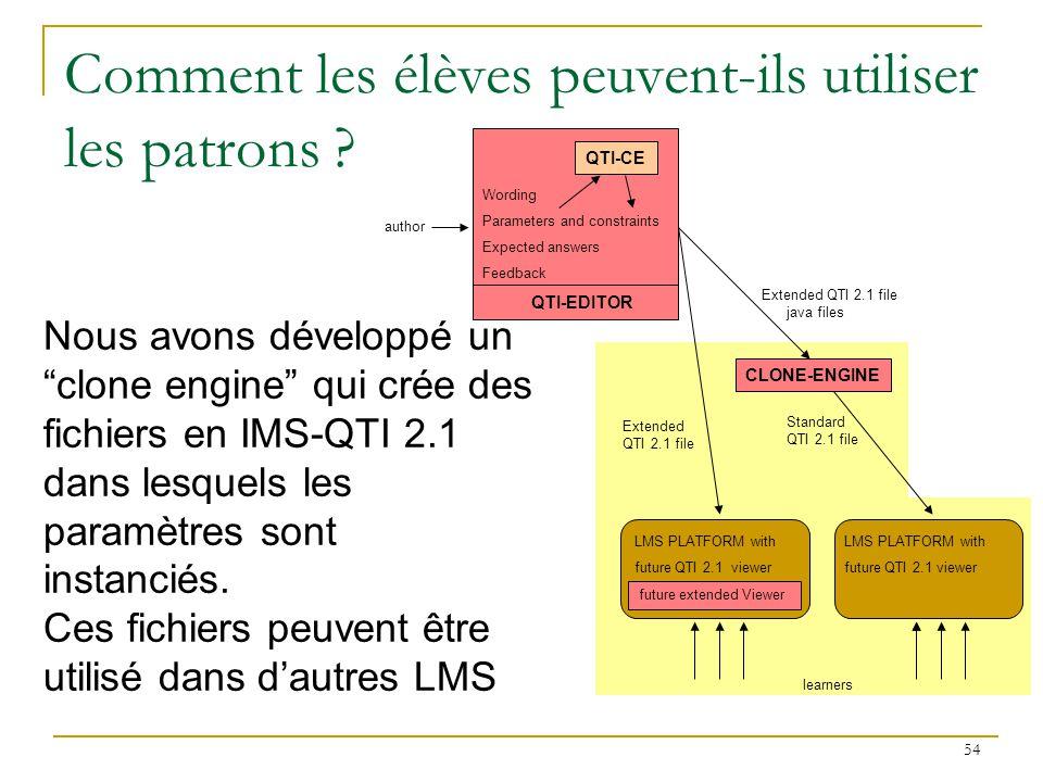 54 Comment les élèves peuvent-ils utiliser les patrons ? Nous avons développé un clone engine qui crée des fichiers en IMS-QTI 2.1 dans lesquels les p
