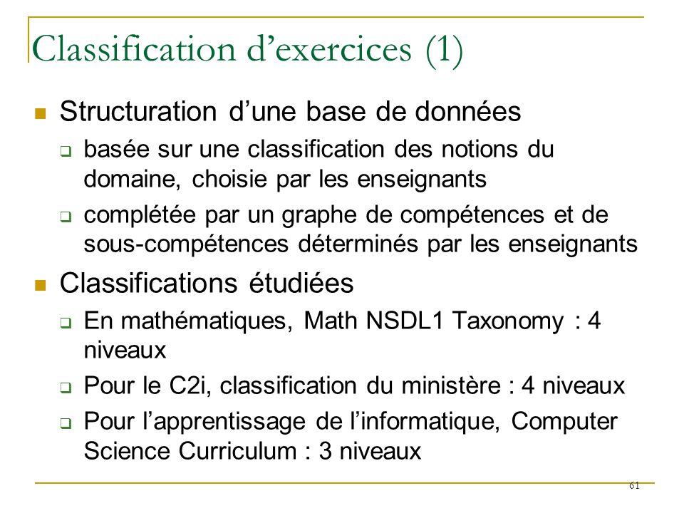 Structuration dune base de données basée sur une classification des notions du domaine, choisie par les enseignants complétée par un graphe de compéte