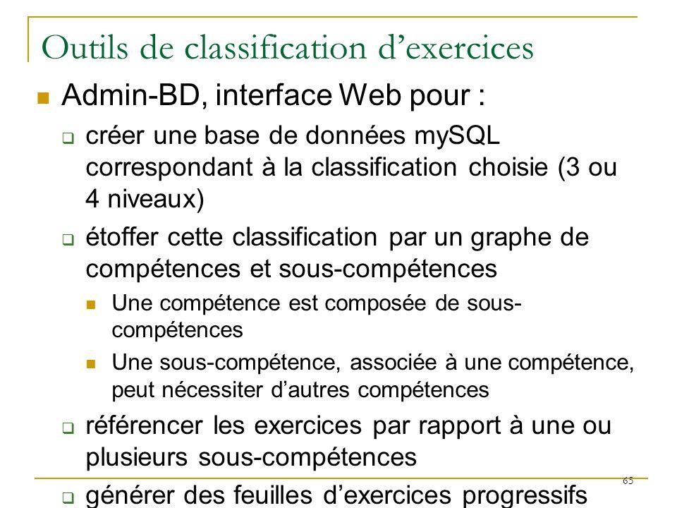 Admin-BD, interface Web pour : créer une base de données mySQL correspondant à la classification choisie (3 ou 4 niveaux) étoffer cette classification
