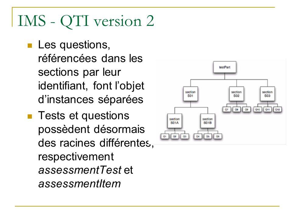 IMS - QTI version 2 Les questions, référencées dans les sections par leur identifiant, font lobjet dinstances séparées Tests et questions possèdent dé