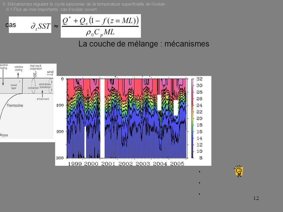 La couche de mélange : mécanismes 12 cas II. Mécanismes régulant le cycle saisonnier de la température superficielle de l'océan II.1 Flux air-mer impo