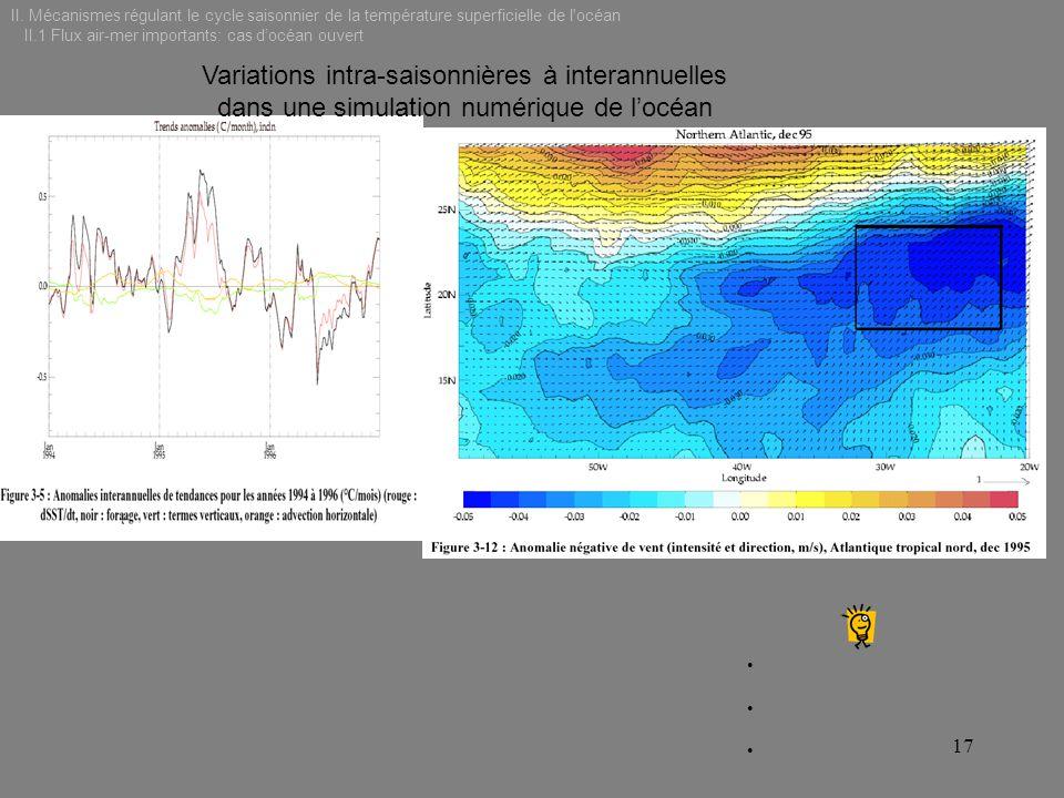 Variations intra-saisonnières à interannuelles dans une simulation numérique de locéan 17 II. Mécanismes régulant le cycle saisonnier de la températur