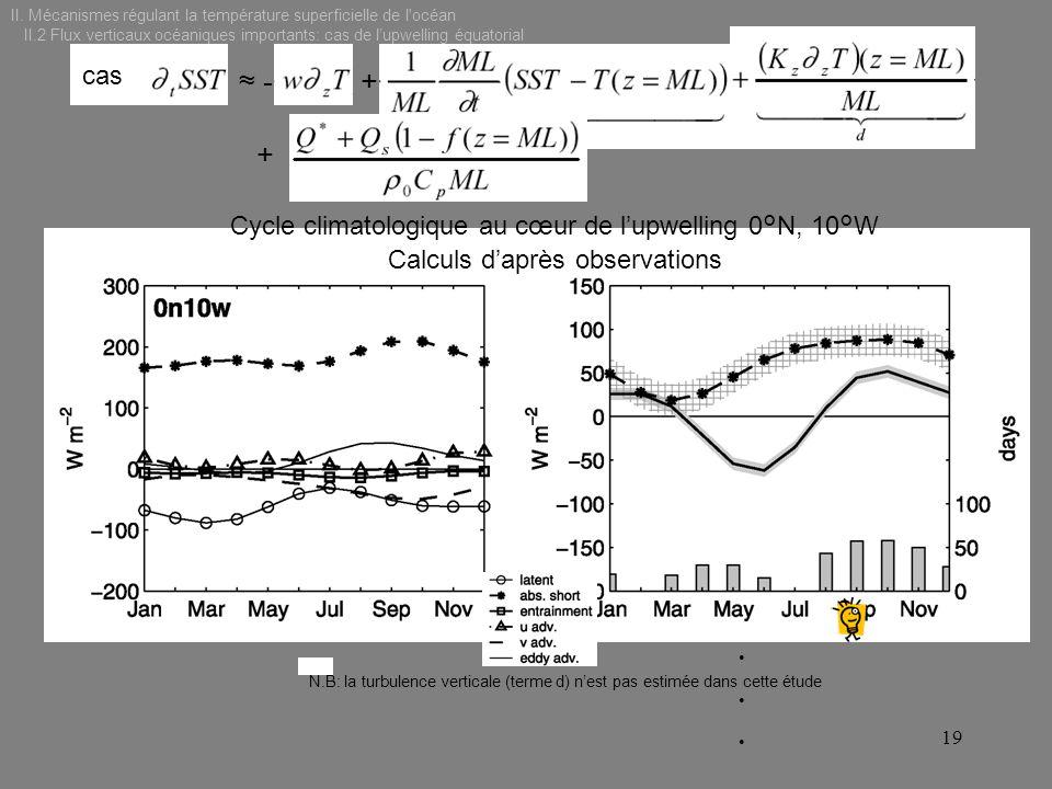 II. Mécanismes régulant la température superficielle de l'océan II.2 Flux verticaux océaniques importants: cas de lupwelling équatorial Cycle climatol