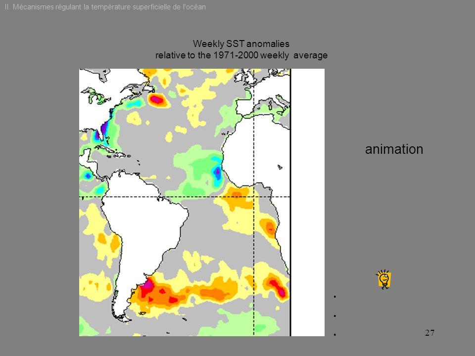 II. Mécanismes régulant la température superficielle de l'océan 27 Weekly SST anomalies relative to the 1971-2000 weekly average animation