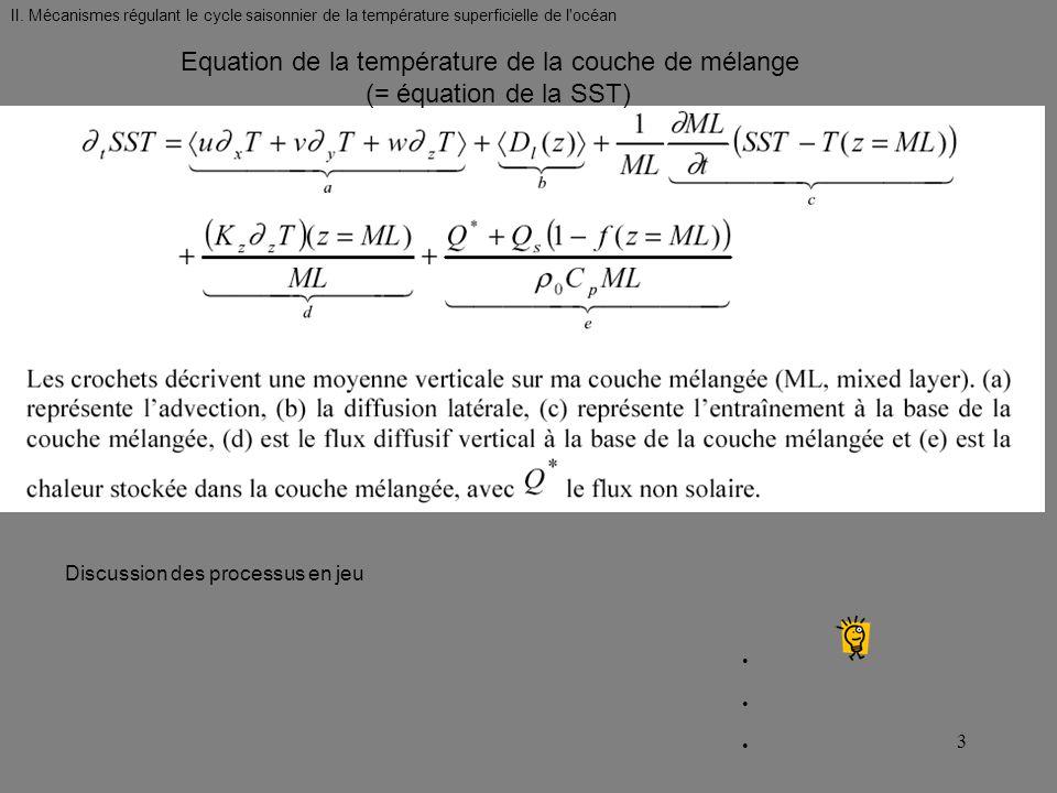 II. Mécanismes régulant le cycle saisonnier de la température superficielle de l'océan 3 Equation de la température de la couche de mélange (= équatio