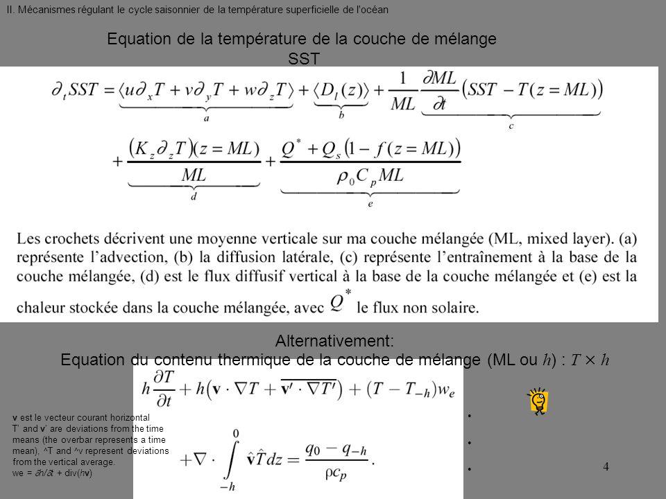 II. Mécanismes régulant le cycle saisonnier de la température superficielle de l'océan Equation de la température de la couche de mélange SST Alternat