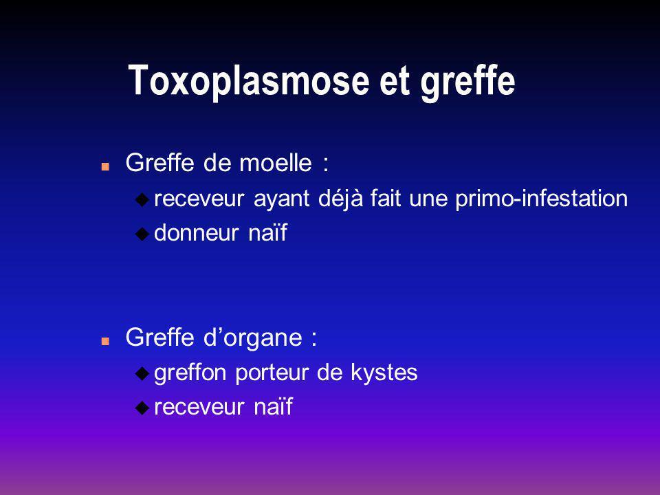 Toxoplasmose et greffe n Greffe de moelle : u receveur ayant déjà fait une primo-infestation u donneur naïf n Greffe dorgane : u greffon porteur de ky