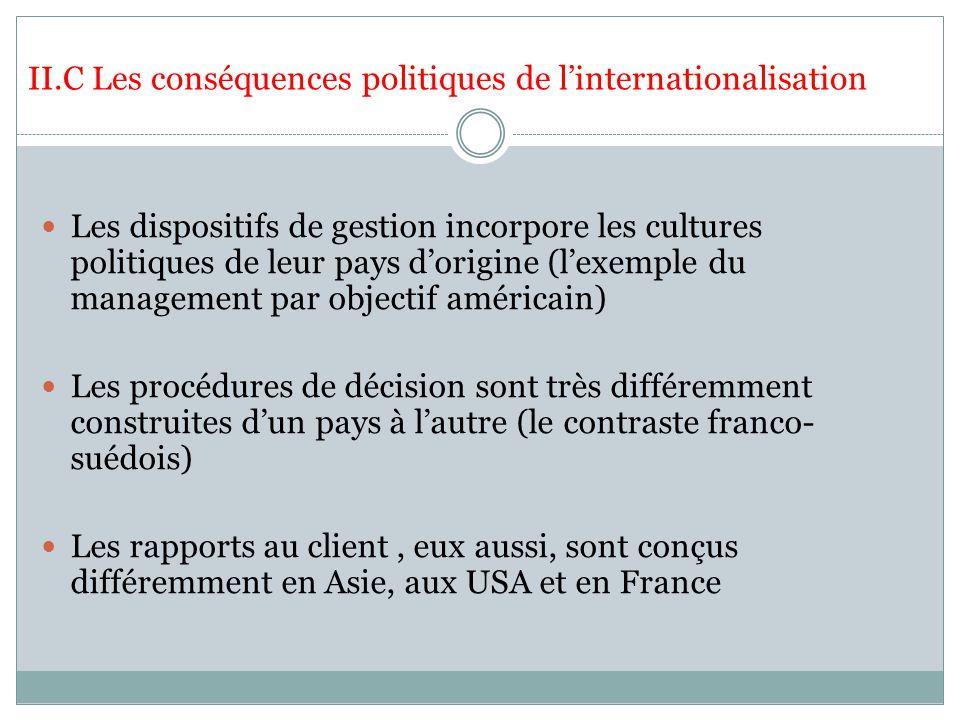 II.C Les conséquences politiques de linternationalisation Les dispositifs de gestion incorpore les cultures politiques de leur pays dorigine (lexemple