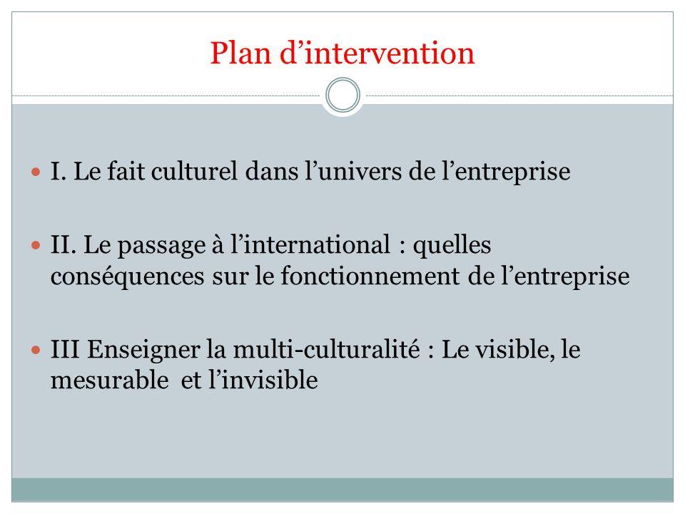 Plan dintervention I. Le fait culturel dans lunivers de lentreprise II. Le passage à linternational : quelles conséquences sur le fonctionnement de le