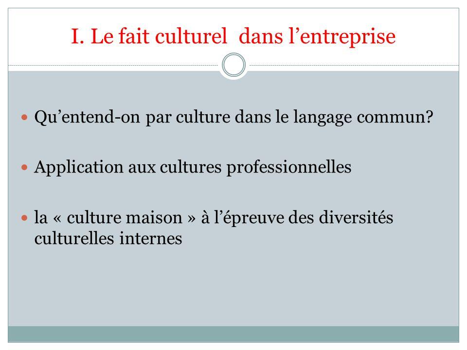 I. Le fait culturel dans lentreprise Quentend-on par culture dans le langage commun? Application aux cultures professionnelles la « culture maison » à