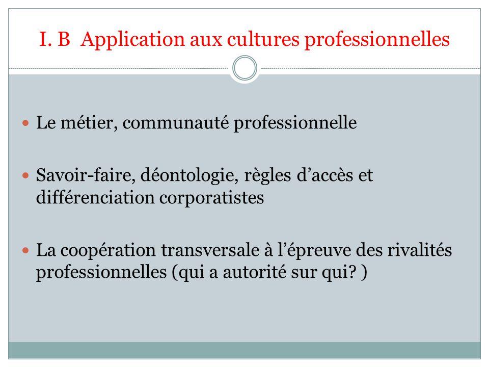 I. B Application aux cultures professionnelles Le métier, communauté professionnelle Savoir-faire, déontologie, règles daccès et différenciation corpo