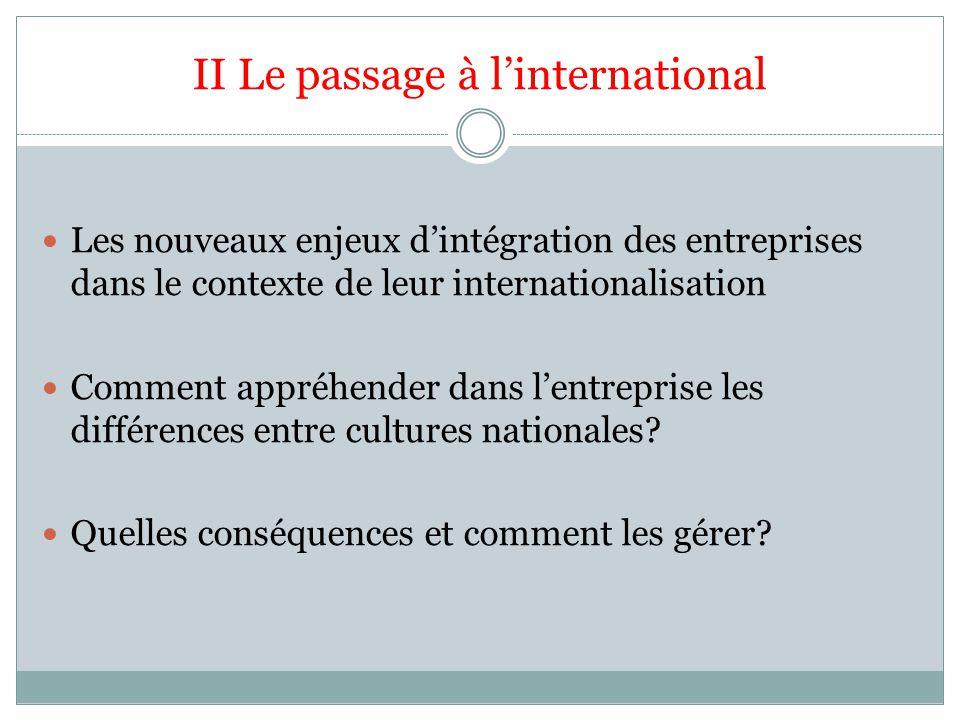 II Le passage à linternational Les nouveaux enjeux dintégration des entreprises dans le contexte de leur internationalisation Comment appréhender dans lentreprise les différences entre cultures nationales.