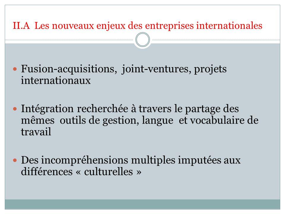 II.A Les nouveaux enjeux des entreprises internationales Fusion-acquisitions, joint-ventures, projets internationaux Intégration recherchée à travers