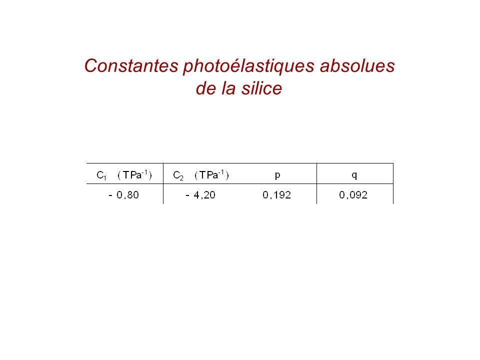Constantes photoélastiques absolues de la silice
