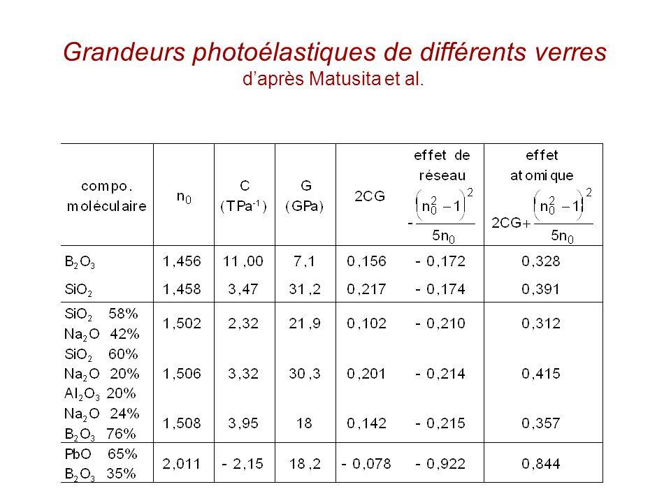 Grandeurs photoélastiques de différents verres daprès Matusita et al.