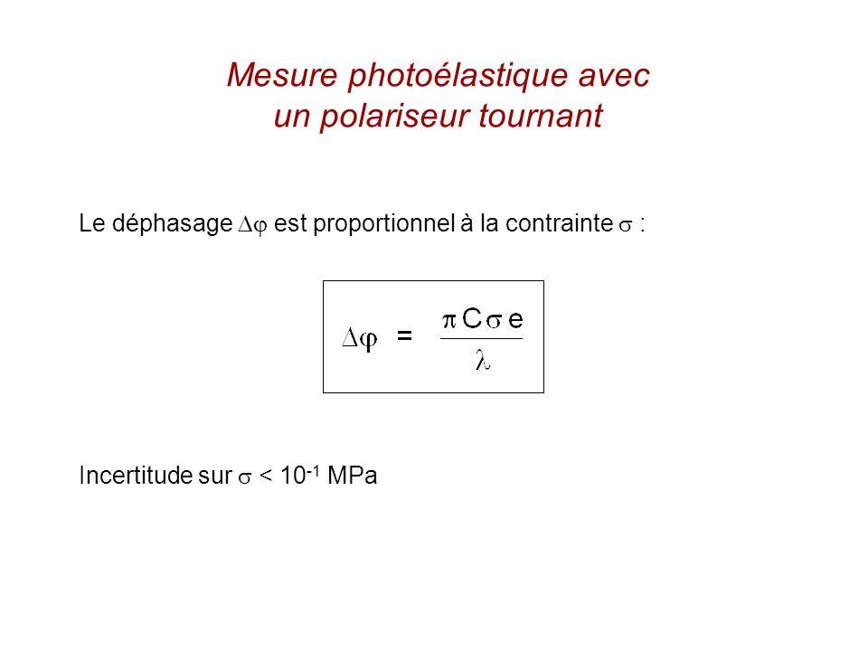 Mesure photoélastique avec un polariseur tournant Le déphasage est proportionnel à la contrainte : Incertitude sur < 10 -1 MPa