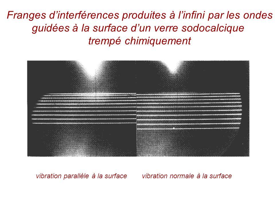 Franges dinterférences produites à linfini par les ondes guidées à la surface dun verre sodocalcique trempé chimiquement vibration parallèle à la surf