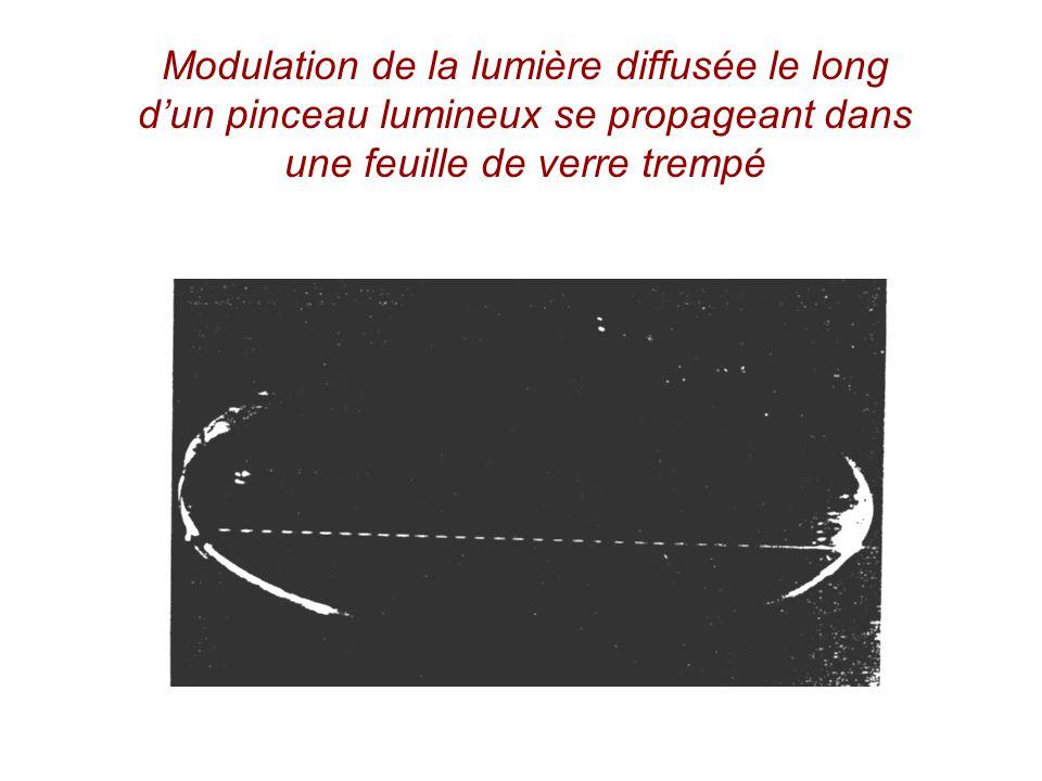 Modulation de la lumière diffusée le long dun pinceau lumineux se propageant dans une feuille de verre trempé