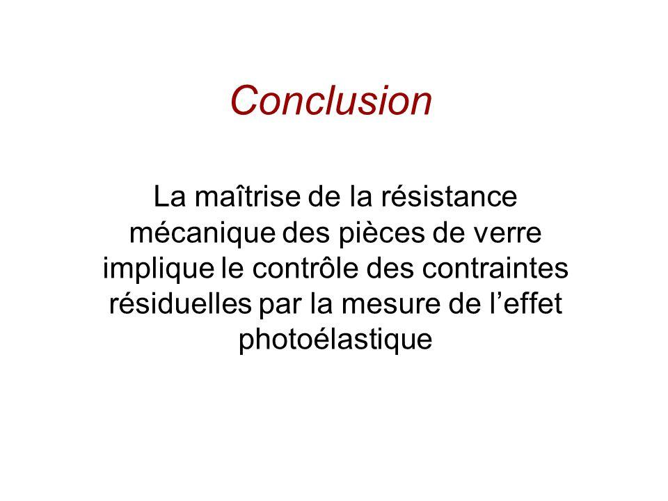 Conclusion La maîtrise de la résistance mécanique des pièces de verre implique le contrôle des contraintes résiduelles par la mesure de leffet photoél