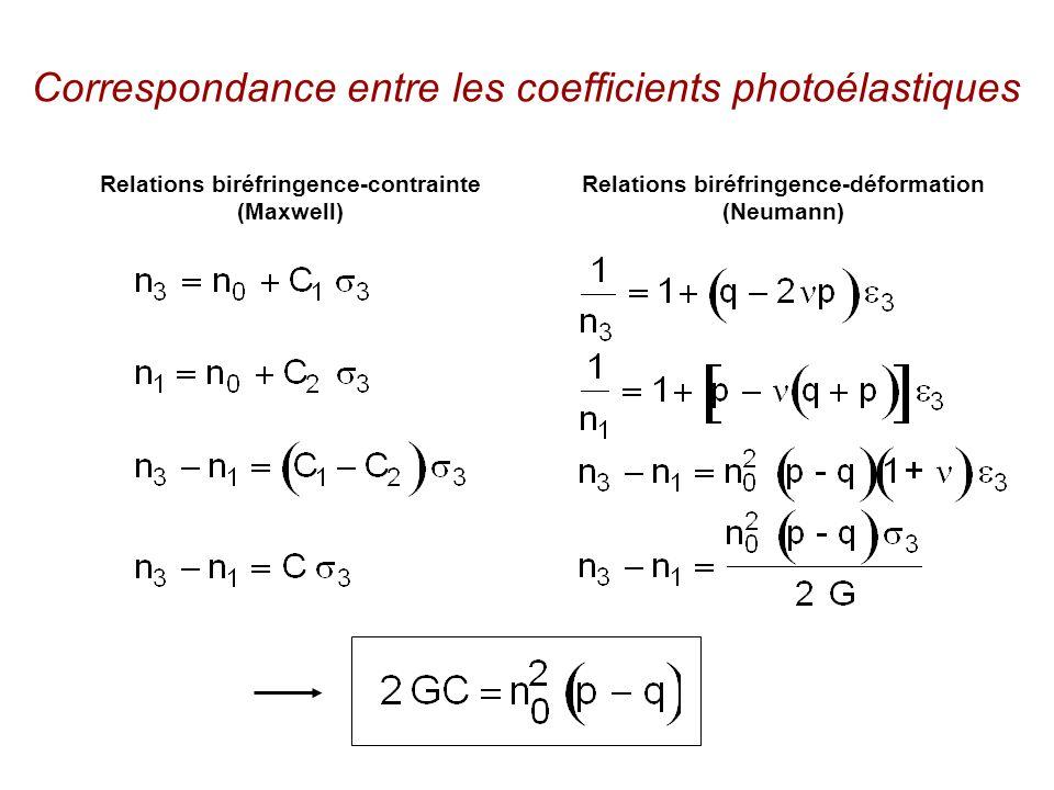 Relations biréfringence-contrainte (Maxwell) Relations biréfringence-déformation (Neumann) Correspondance entre les coefficients photoélastiques
