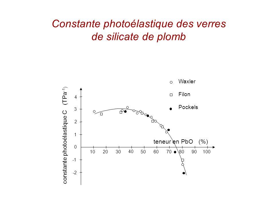Constante photoélastique des verres de silicate de plomb 0 102030 40 50 60 708090100 -2 1 2 3 4 Waxler Filon Pockels teneur en PbO (%) constante photoélastique C (TPa -1 )