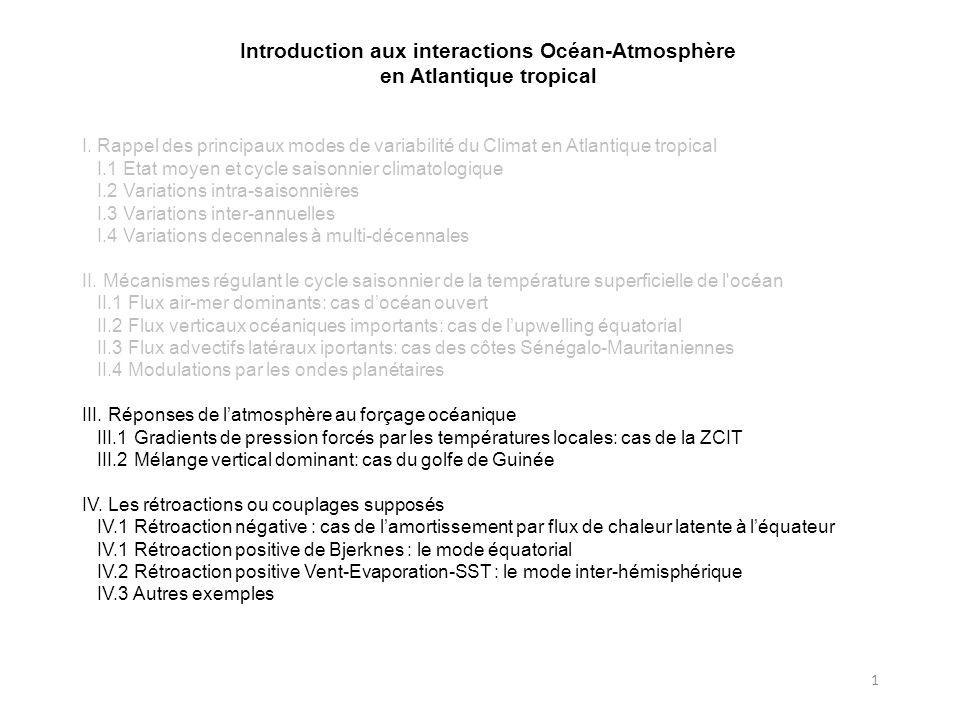 III. Réponses de latmosphère au forçage océanique Rappel: pluie <= convergence air humide