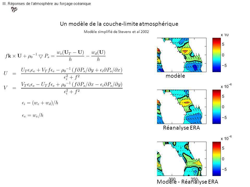 III. Réponses de latmosphère au forçage océanique Modèle simplifié de Stevens et al 2002 Un modèle de la couche-limite atmosphérique Réanalyse ERA mod
