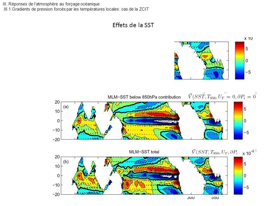 III. Réponses de latmosphère au forçage océanique III.1 Gradients de pression forcés par les températures locales: cas de la ZCIT Effets de la SST