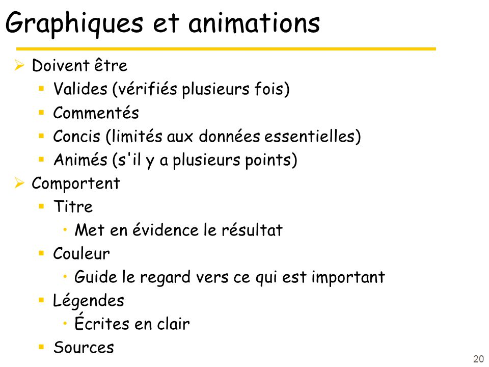 20 Graphiques et animations Doivent être Valides (vérifiés plusieurs fois) Commentés Concis (limités aux données essentielles) Animés (s'il y a plusie