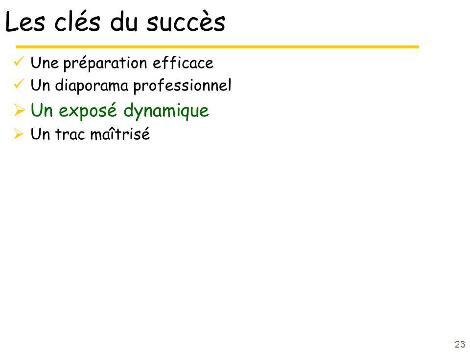23 Les clés du succès Une préparation efficace Un diaporama professionnel Un exposé dynamique Un trac maîtrisé
