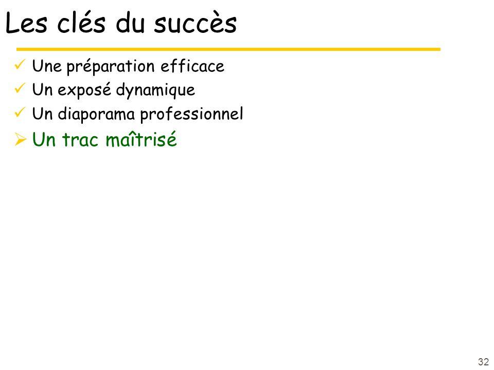 32 Les clés du succès Une préparation efficace Un exposé dynamique Un diaporama professionnel Un trac maîtrisé