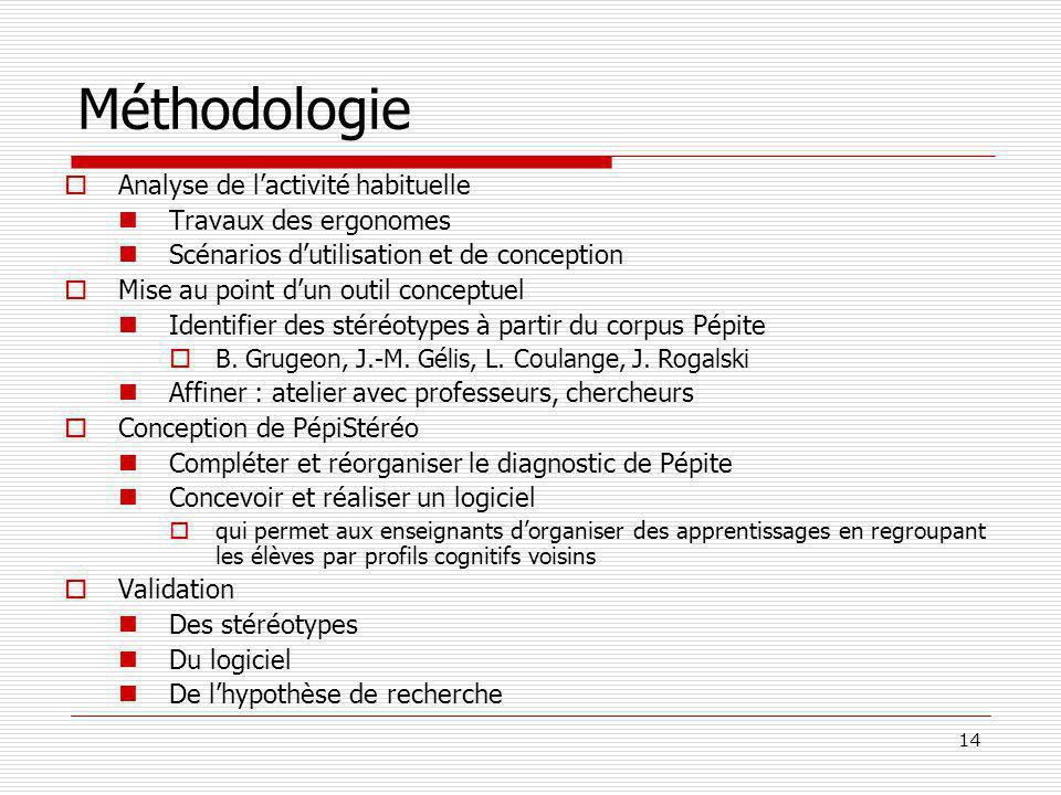 14 Méthodologie Analyse de lactivité habituelle Travaux des ergonomes Scénarios dutilisation et de conception Mise au point dun outil conceptuel Ident