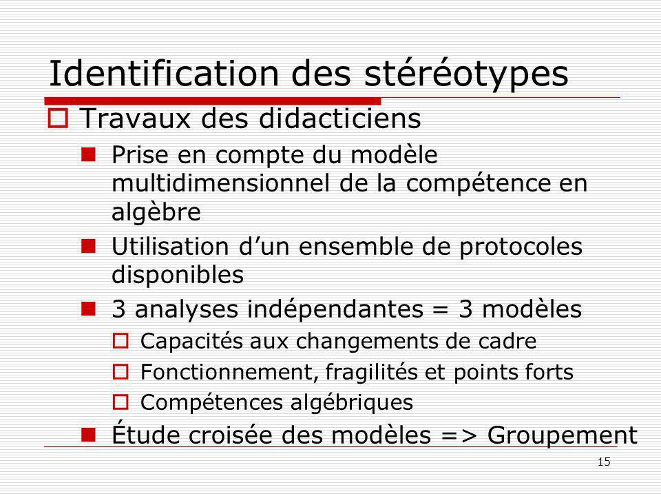 15 Identification des stéréotypes Travaux des didacticiens Prise en compte du modèle multidimensionnel de la compétence en algèbre Utilisation dun ens
