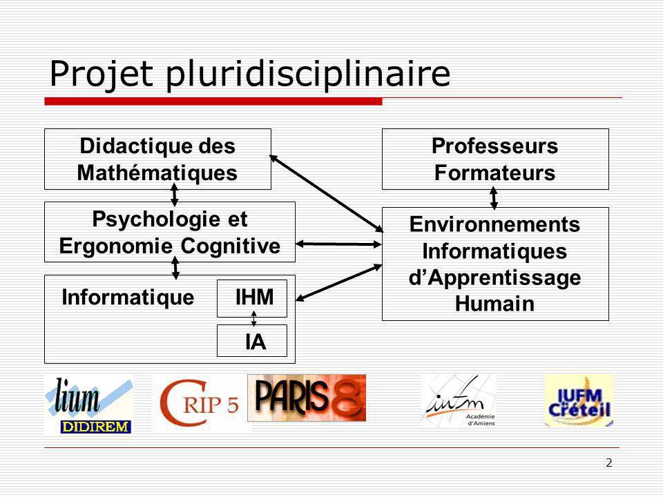 2 Projet pluridisciplinaire IA Didactique des Mathématiques Environnements Informatiques dApprentissage Humain Psychologie et Ergonomie Cognitive IHMI