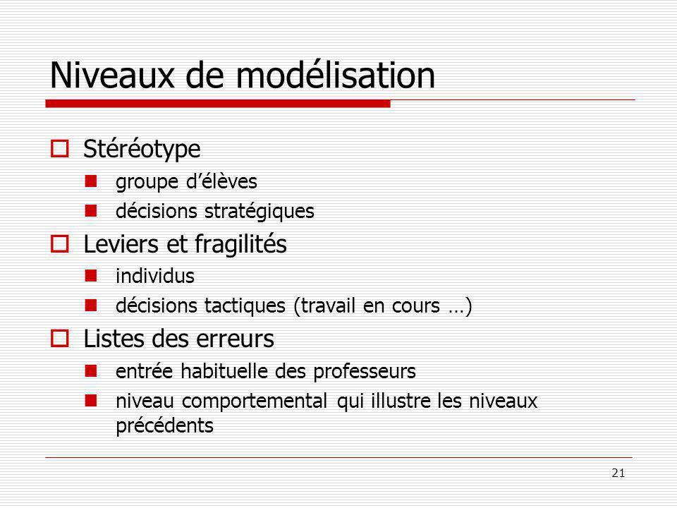 21 Niveaux de modélisation Stéréotype groupe délèves décisions stratégiques Leviers et fragilités individus décisions tactiques (travail en cours …) L