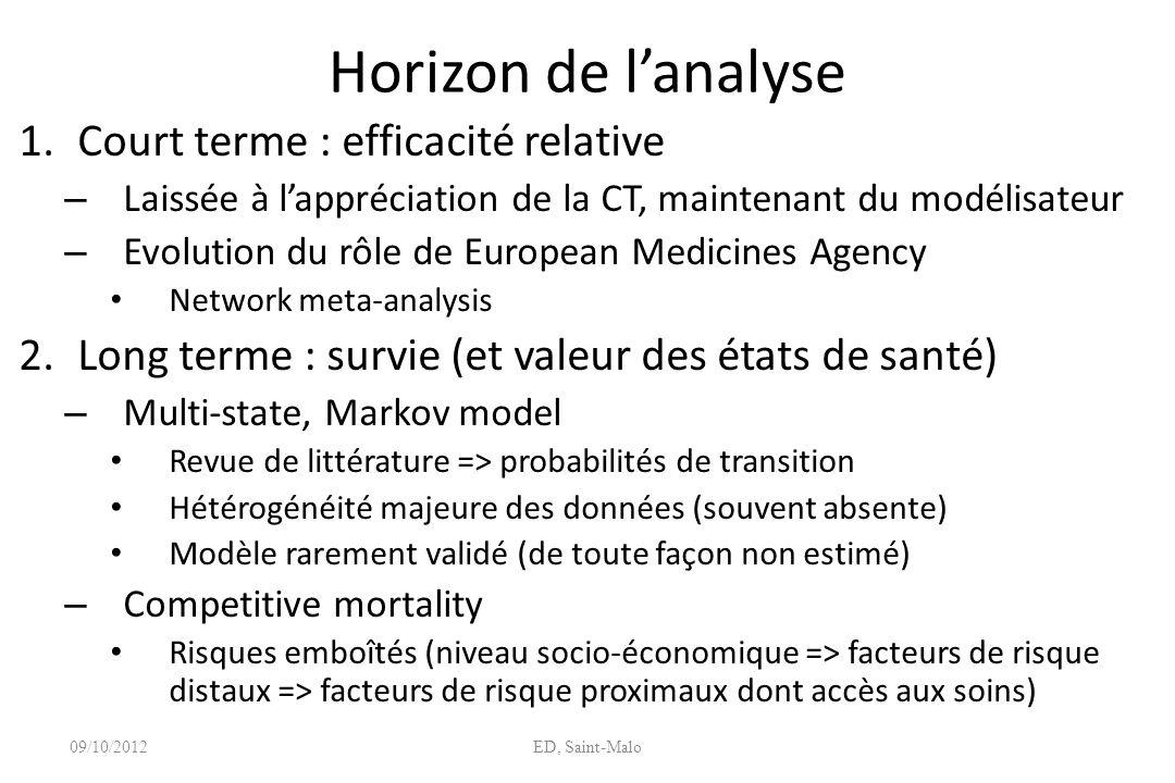 Horizon de lanalyse 1.Court terme : efficacité relative – Laissée à lappréciation de la CT, maintenant du modélisateur – Evolution du rôle de European