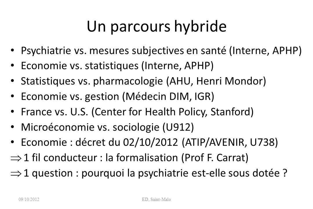 Un parcours hybride Psychiatrie vs. mesures subjectives en santé (Interne, APHP) Economie vs. statistiques (Interne, APHP) Statistiques vs. pharmacolo