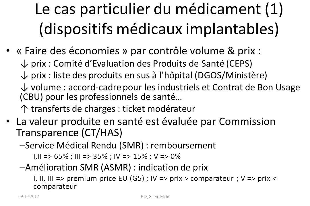 Le cas particulier du médicament (1) (dispositifs médicaux implantables) « Faire des économies » par contrôle volume & prix : prix : Comité dEvaluatio