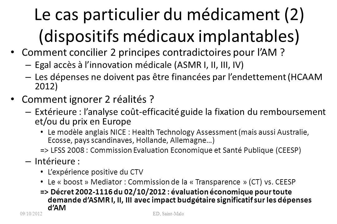 Le cas particulier du médicament (2) (dispositifs médicaux implantables) Comment concilier 2 principes contradictoires pour lAM ? – Egal accès à linno