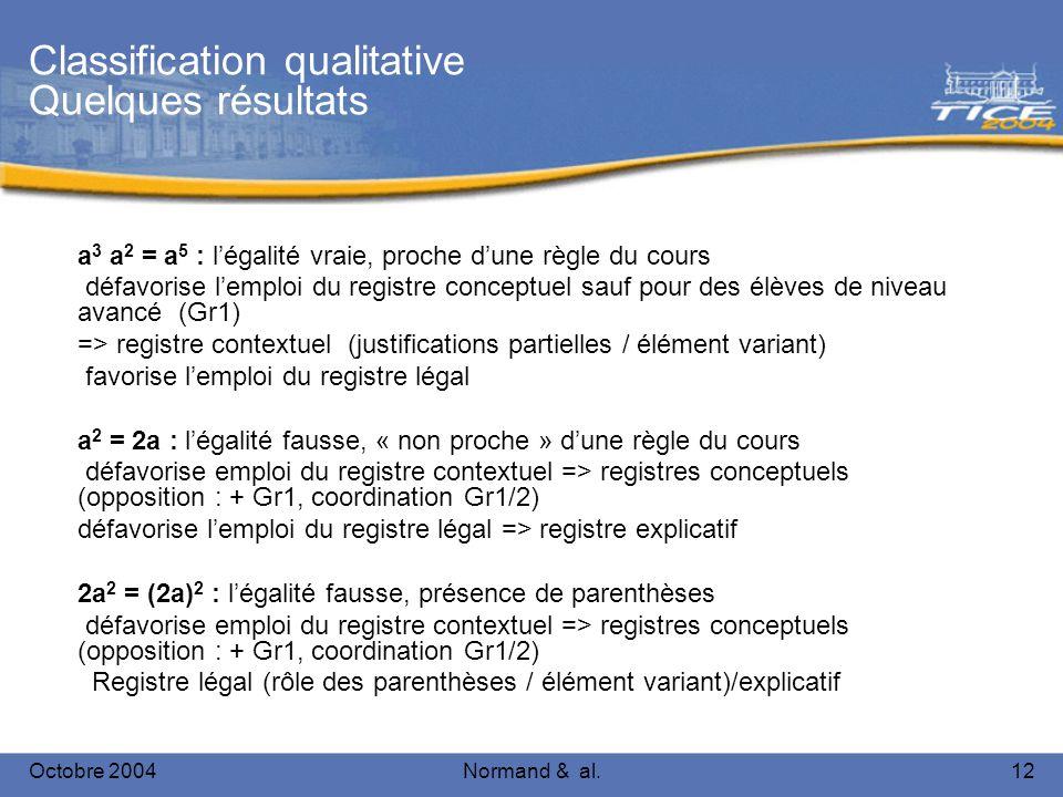 Octobre 2004Normand & al.12 Classification qualitative Quelques résultats a 3 a 2 = a 5 : légalité vraie, proche dune règle du cours défavorise lemplo