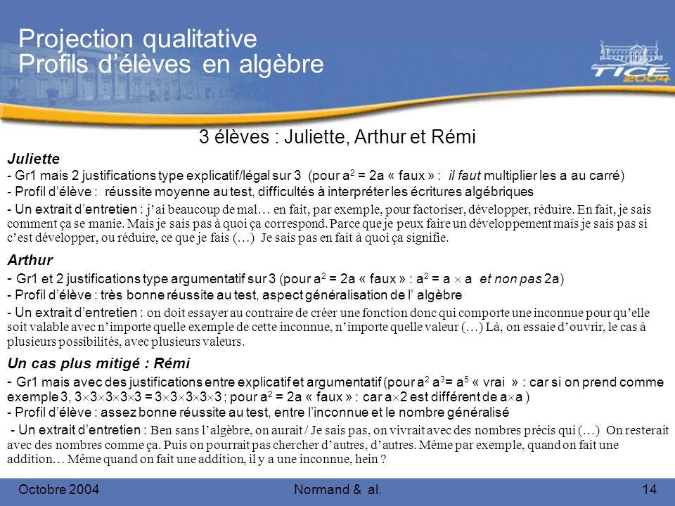 Octobre 2004Normand & al.14 Projection qualitative Profils délèves en algèbre 3 élèves : Juliette, Arthur et Rémi Juliette - Gr1 mais 2 justifications