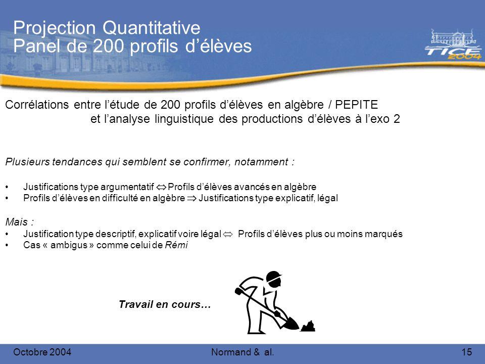 Octobre 2004Normand & al.15 Projection Quantitative Panel de 200 profils délèves Corrélations entre létude de 200 profils délèves en algèbre / PEPITE
