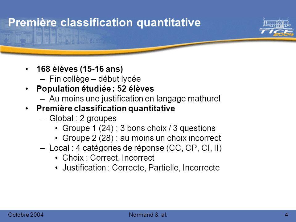 Octobre 2004Normand & al.4 Première classification quantitative 168 élèves (15-16 ans) –Fin collège – début lycée Population étudiée : 52 élèves –Au m
