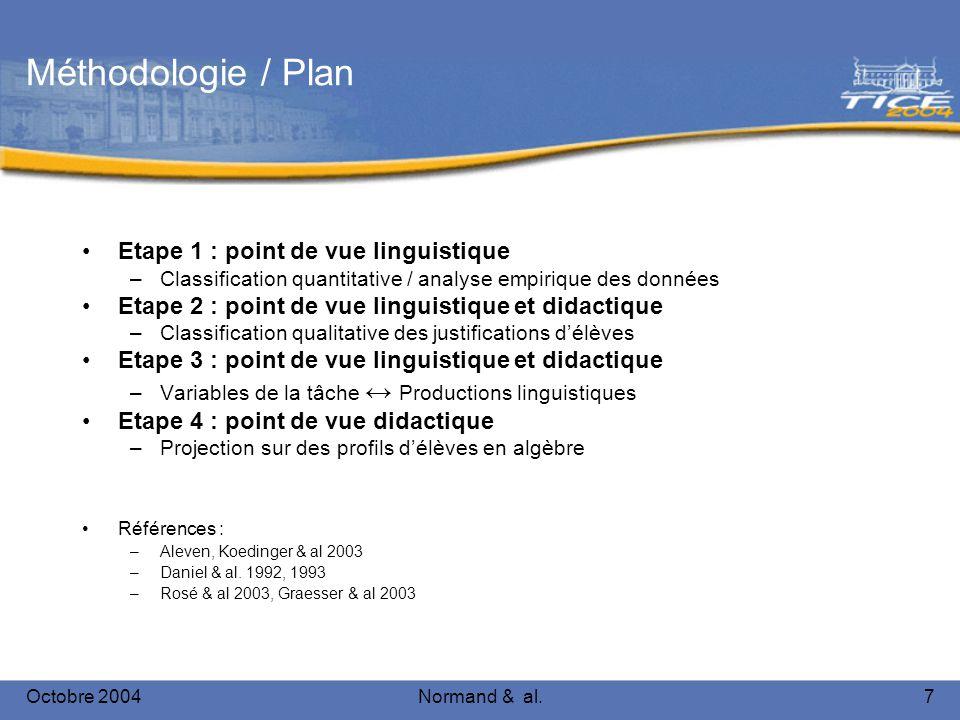 Octobre 2004Normand & al.7 Méthodologie / Plan Etape 1 : point de vue linguistique –Classification quantitative / analyse empirique des données Etape