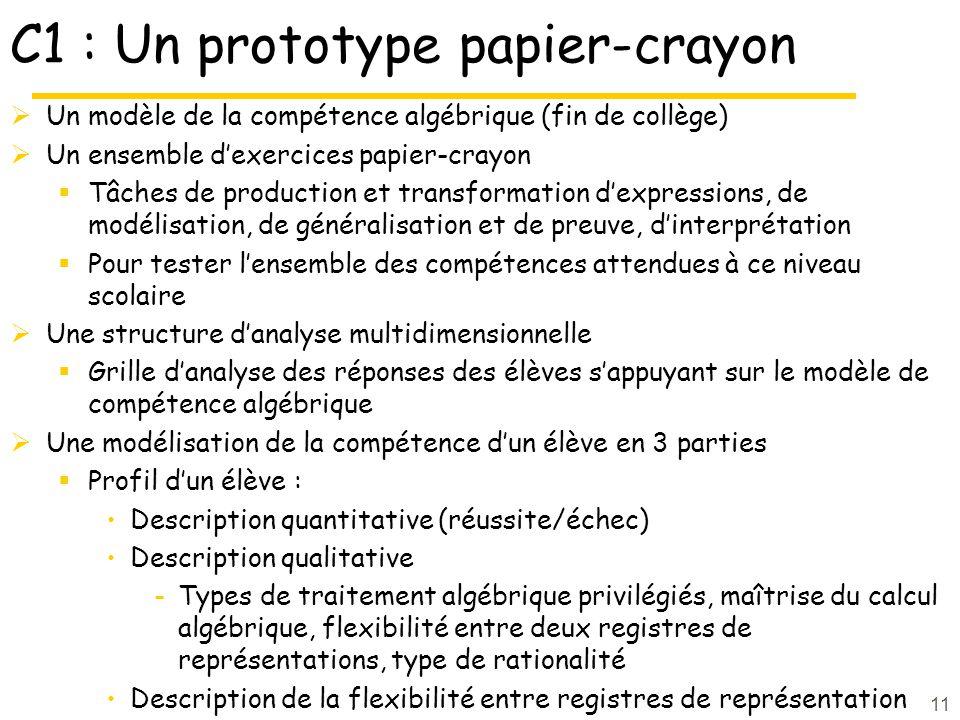 11 C1 : Un prototype papier-crayon Un modèle de la compétence algébrique (fin de collège) Un ensemble dexercices papier-crayon Tâches de production et